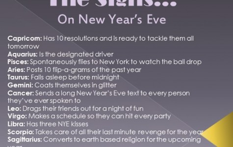 The SIGNS on New Year's Eve…how accurate were we?