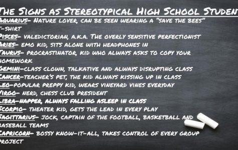 The Signs as Stereotypical High School Students