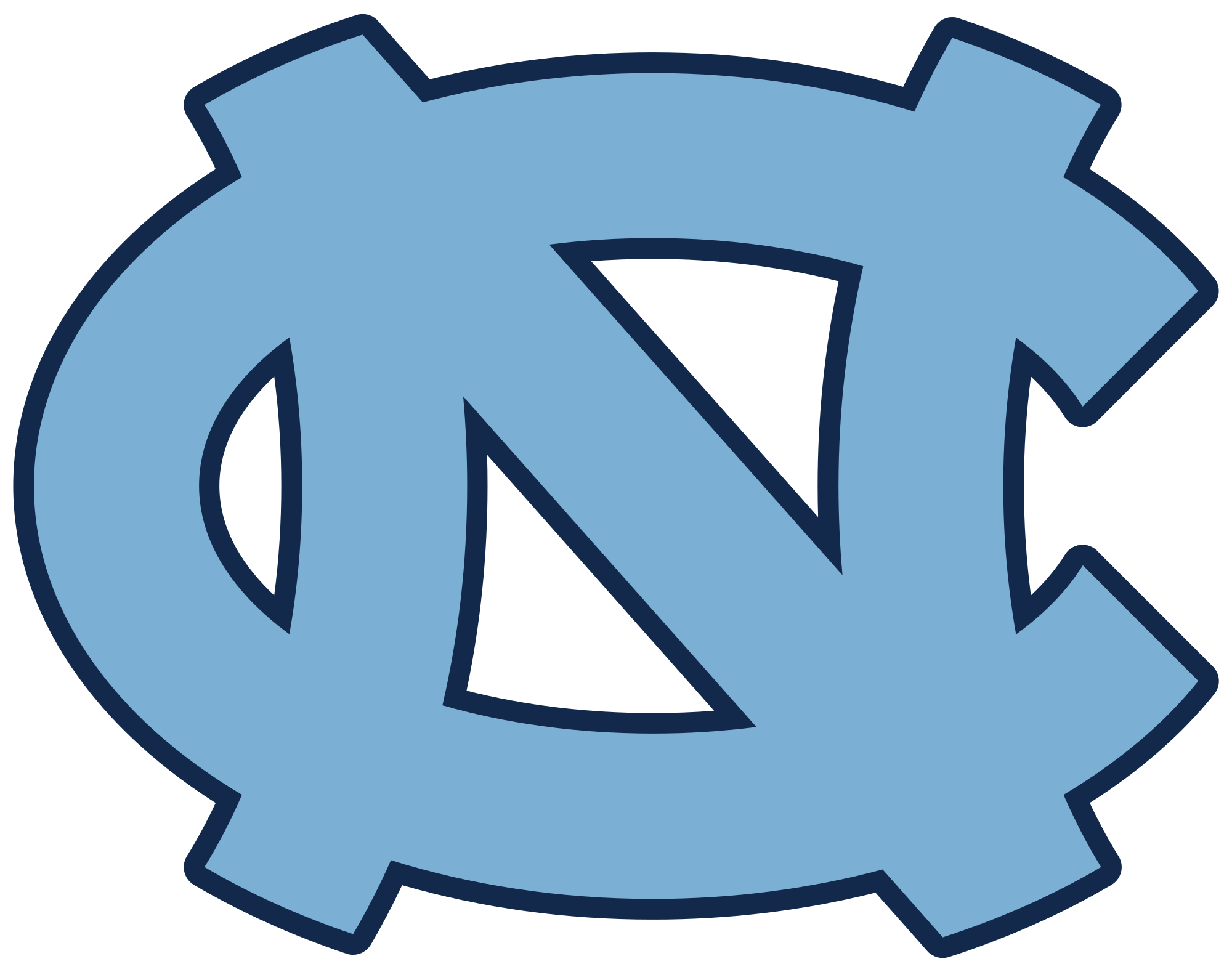 Carolina blue has been a statement in collegiate sports for over 200 years. UNC is considered a top athletic program, and other teams always have to be aware and ready when they are going to play Carolina.