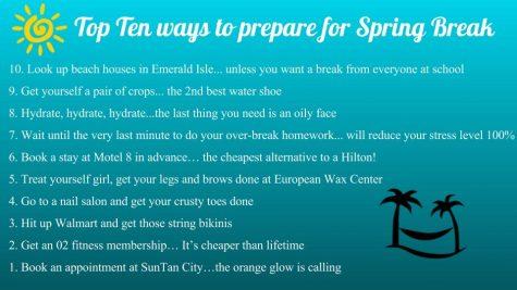 Top Ten Ways to Prepare for Spring Break