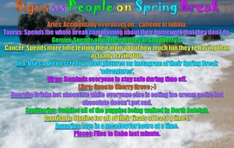 Signs as People on Spring Break!