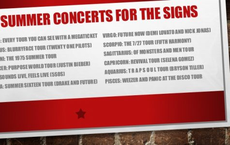 Signs as Summer Concert Tours