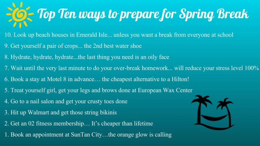Top Ten Ways to Prepare for Spring Break