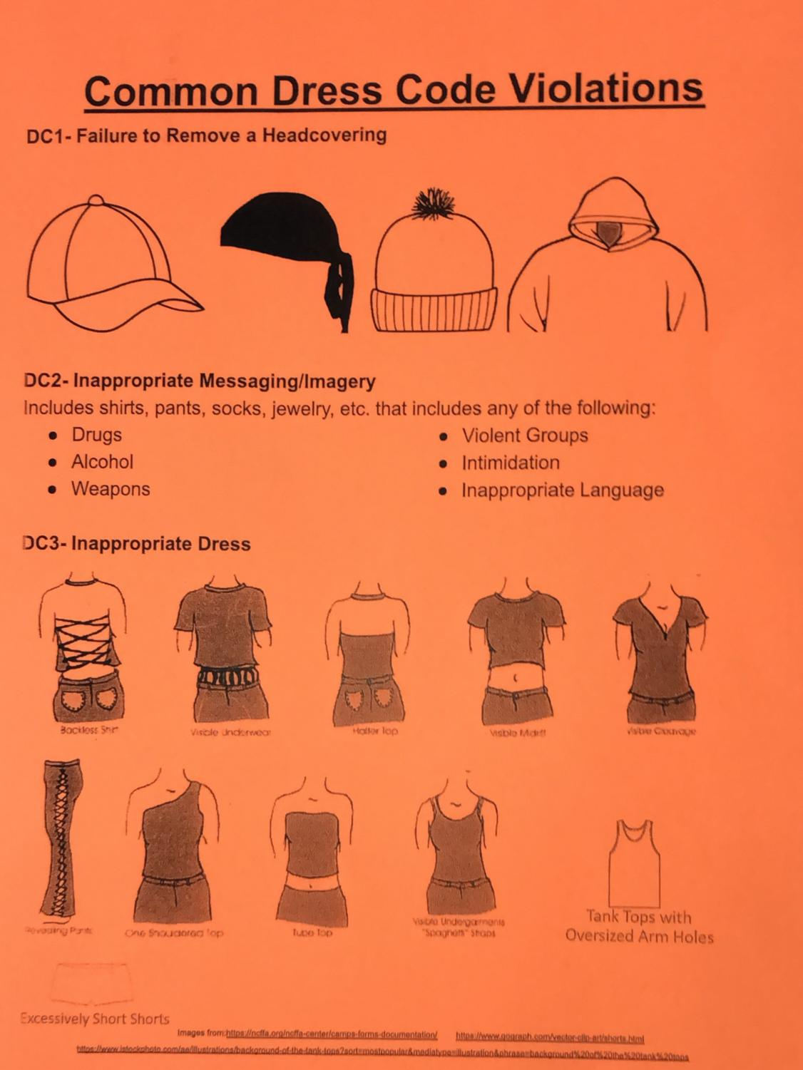 Depicting images of prohibited clothing, these orange posters received a huge amount of  backlash from the student body and have recently been taken down. The posters were created in light of the new dress code enforcement program the Solutions Team at Millbrook sought to bring to life.