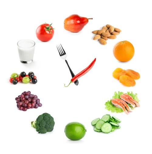 Positioned in a clock rotation, these foods resemble the fundamentals of intermittent fasting. Intermittent fasting is based on a cycle of alternating between a fed state and a fasted state in order to allow a vast range of health benefits to take effect.