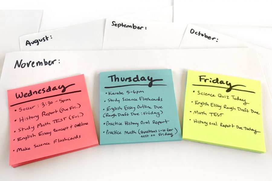 Listing a number of tasks and their allotted times of completion, these daily schedules show several habits that can be maintained with a few simple steps. Some of these include assigning cues and rewards to your habits, using the results of your goals to stay motivated, and using friends and family as a source of support and encouragement.