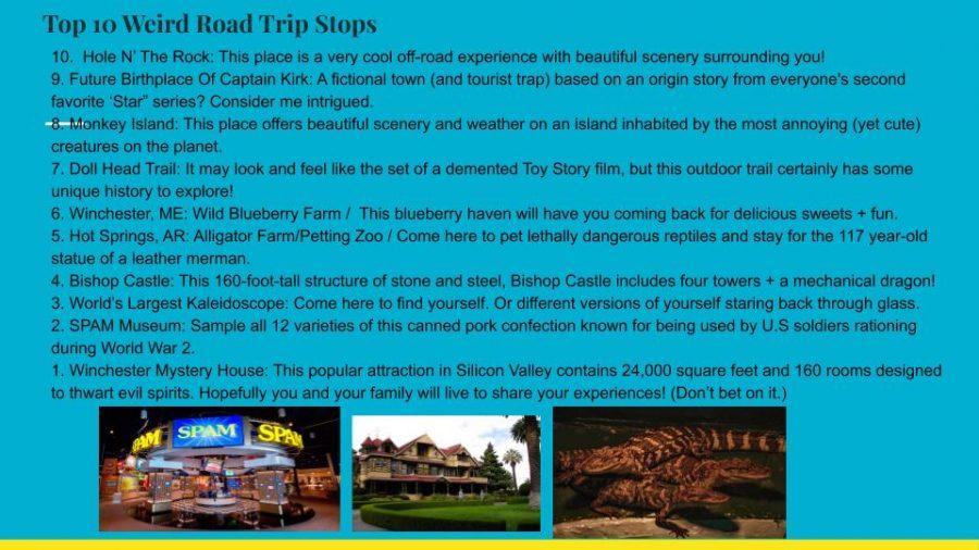 Top+ten+weird+road+trip+stops