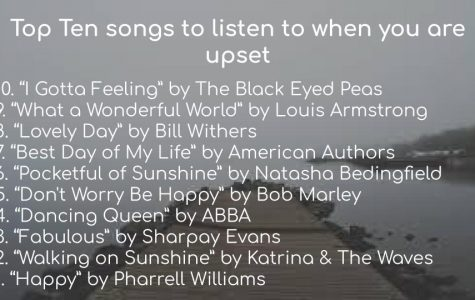 Top Ten songs to listen to when you are upset
