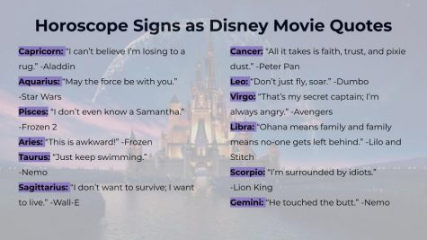 Horoscope signs as Disney movie quotes