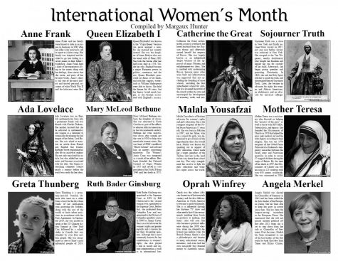 March is International Women's Month!