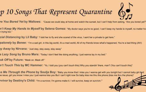 Top Ten Songs that Represent Quarantine