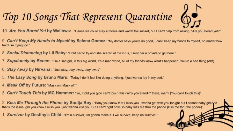 Top Ten Songs that Represent Quarantine