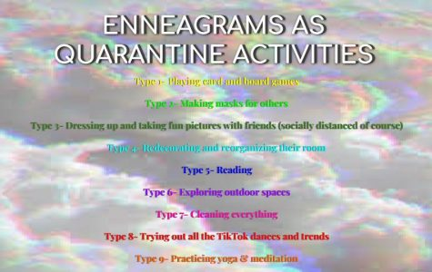 Enneagrams as Quarantined Activities