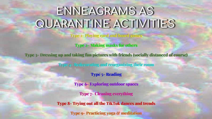 Enneagrams+as+Quarantined+Activities