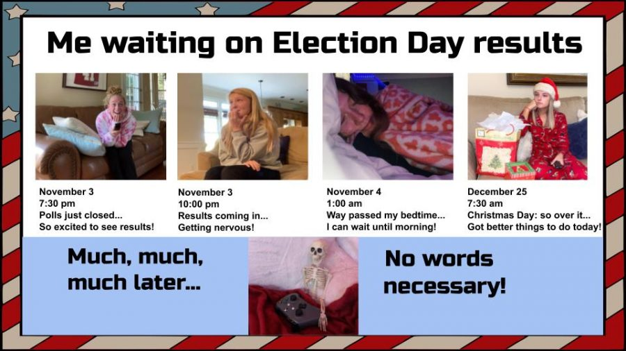 Me+waiting+on+Election+Day+results%21