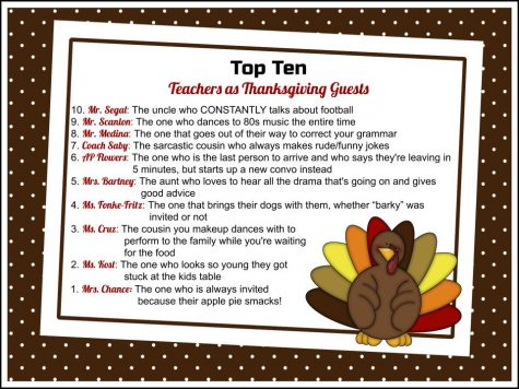 Top Ten Teachers as Thanksgiving Guests