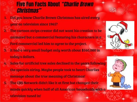 Fun Facts about Charlie Brown Christmas