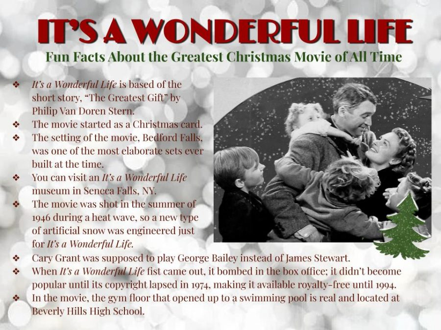 Fun Facts about It's a Wonderful Life