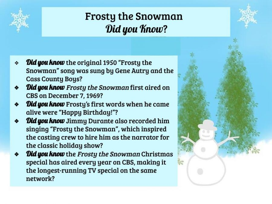 Fun Facts about Frosty the Snowman