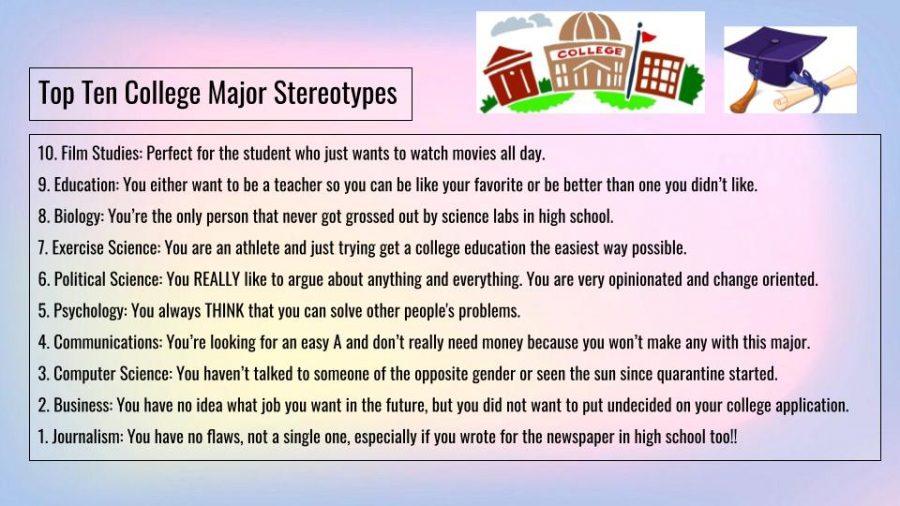 Top Ten College Major Stereotypes