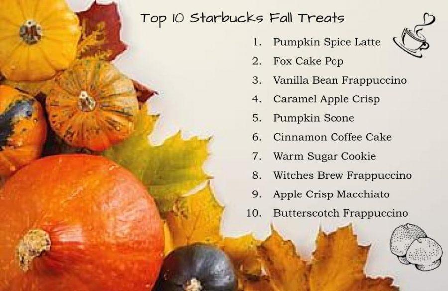 Top 10 Starbucks Fall Treats